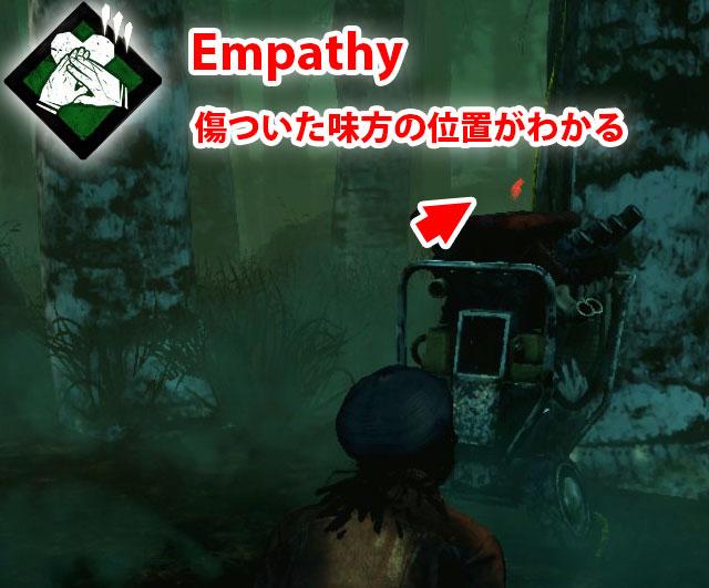 Empathyパーク:傷ついた味方の位置がわかる